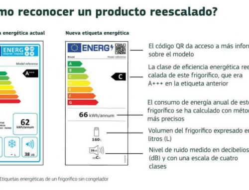 Las nuevas normas de etiquetado energético